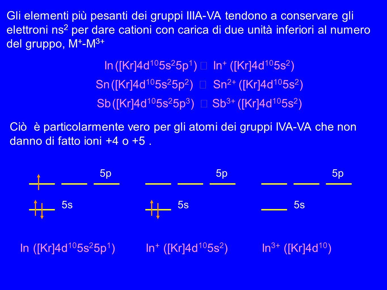 In ([Kr]4d105s25p1) → In+ ([Kr]4d105s2)